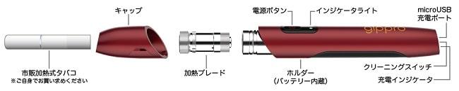 gippro Electoronic Stick(エレクトロニック スティック)SW2の構造
