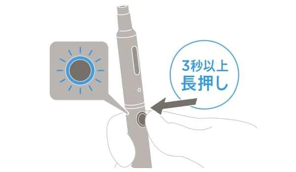 電源のオフ