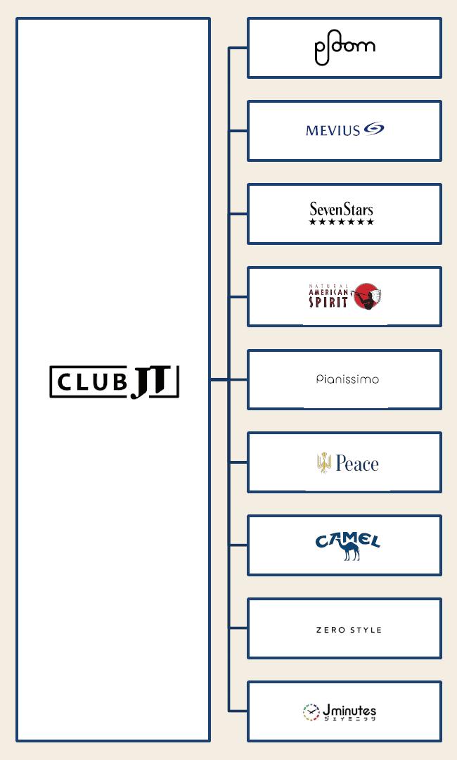 CLUB JTコンテンツ