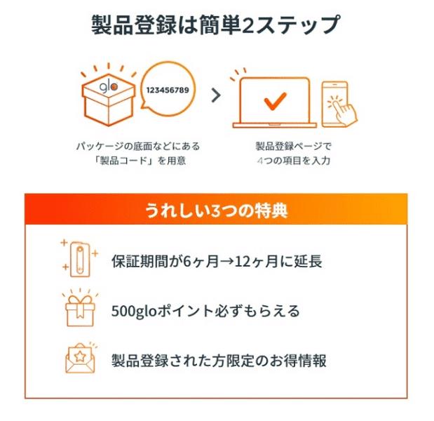 パッケージの底面などにある「製品コード」を用意、製品登録ページで4つの項目を入力すえば完了