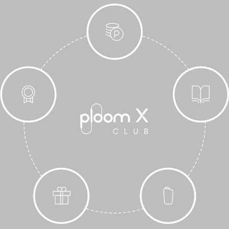 Ploom X CLUBとは?