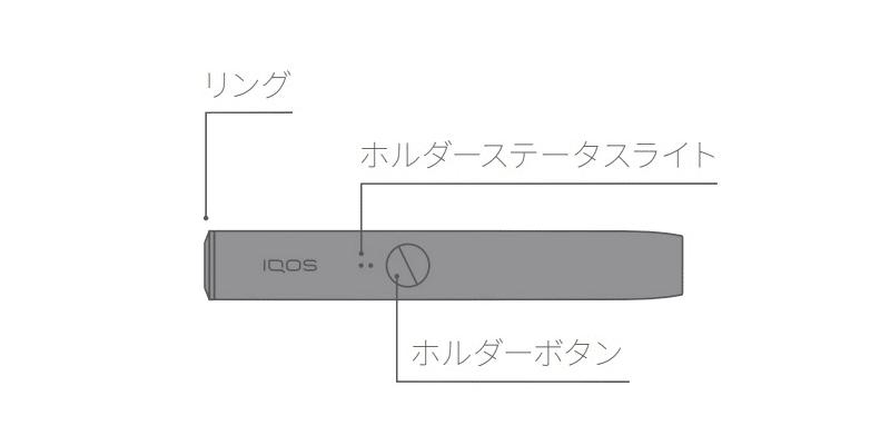 IQOSイルマ・プライムのホルダー部分の各名称